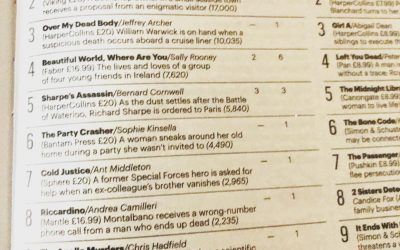 SUNDAY TIMES BESTSELLER – oh yes!